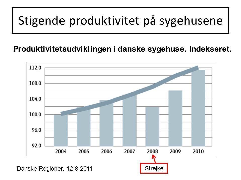 Stigende produktivitet på sygehusene Produktivitetsudviklingen i danske sygehuse.