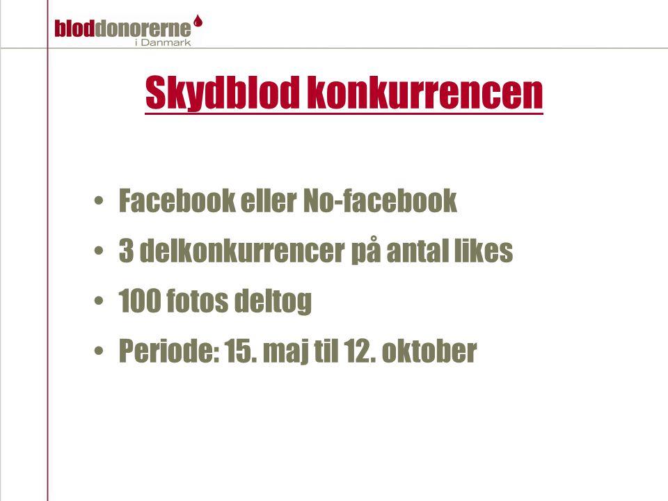 Skydblod konkurrencen Facebook eller No-facebook 3 delkonkurrencer på antal likes 100 fotos deltog Periode: 15.
