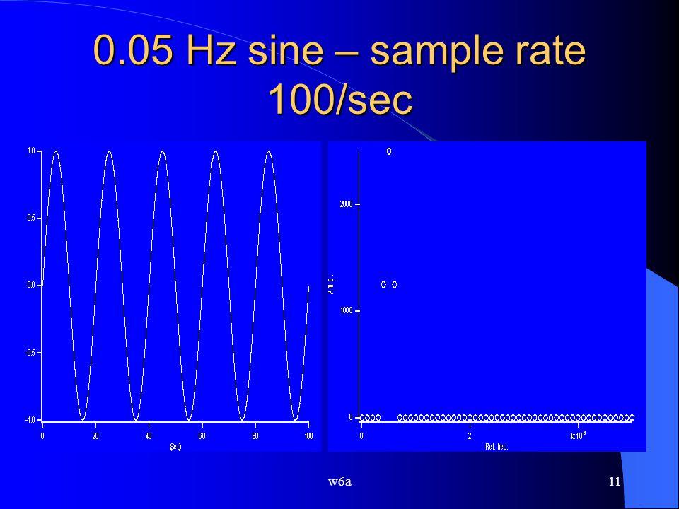 w6a11 0.05 Hz sine – sample rate 100/sec
