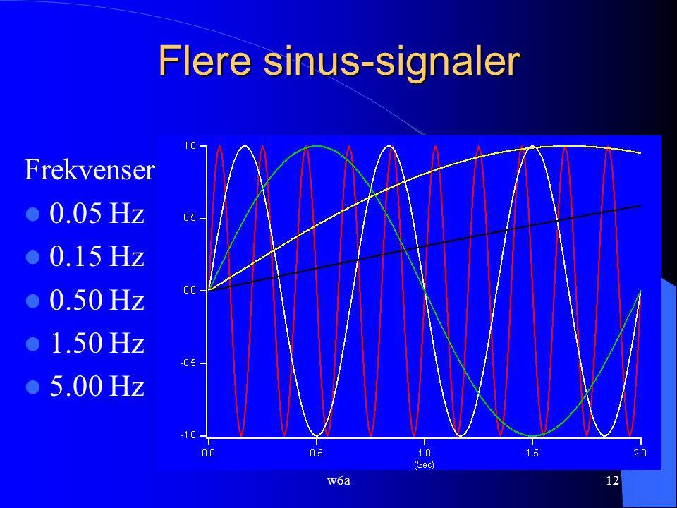 w6a12 Flere sinus-signaler Frekvenser 0.05 Hz 0.15 Hz 0.50 Hz 1.50 Hz 5.00 Hz