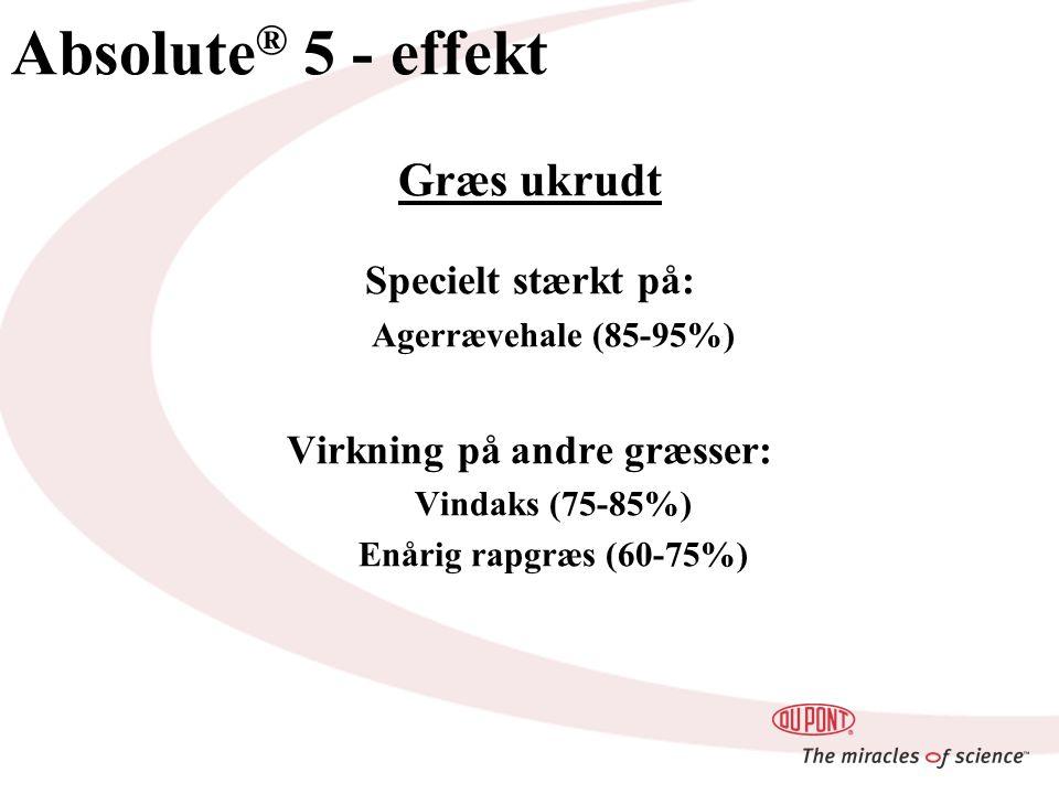 Græs ukrudt Specielt stærkt på: Agerrævehale (85-95%) Virkning på andre græsser: Vindaks (75-85%) Enårig rapgræs (60-75%)