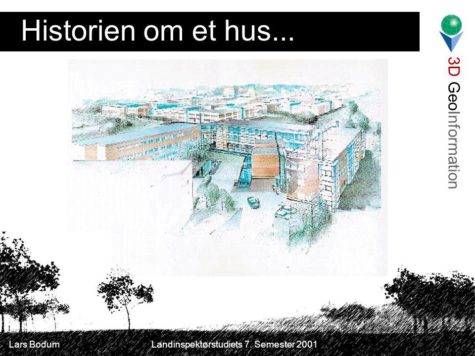 3D GeoInformation Lars Bodum Landinspektørstudiets 7. Semester 2001 Historien om et hus...