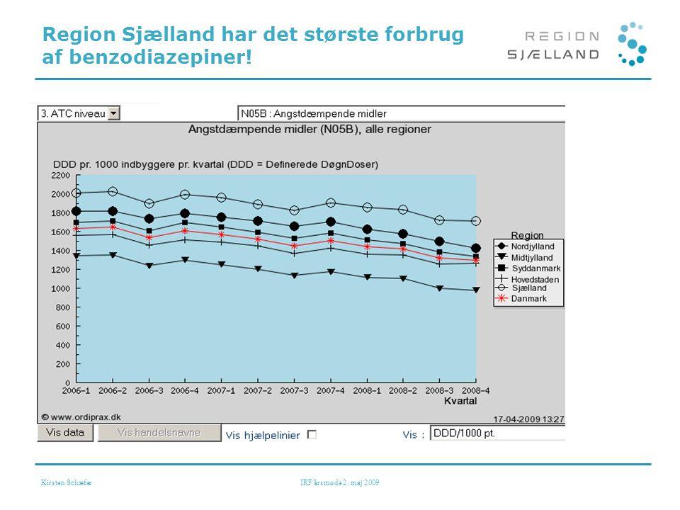 Kirsten SchæferIRF årsmøde 2. maj 2009 Region Sjælland har det største forbrug af benzodiazepiner!