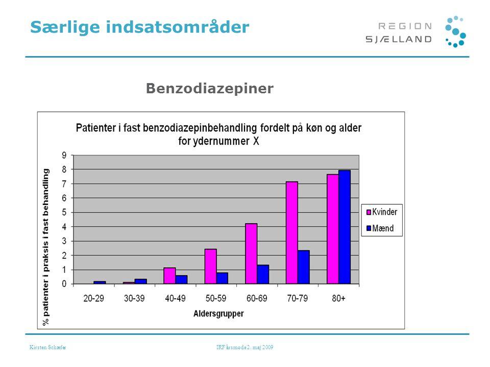 Kirsten SchæferIRF årsmøde 2. maj 2009 Særlige indsatsområder Benzodiazepiner