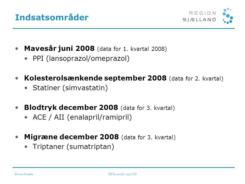 Kirsten SchæferIRF årsmøde 2. maj 2009 Indsatsområder Mavesår juni 2008 (data for 1.