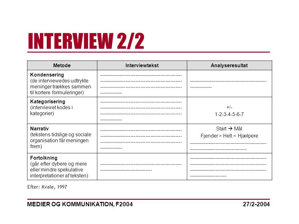 MEDIER OG KOMMUNIKATION, F2004 INTERVIEW 2/2 27/2-2004 MetodeInterviewtekstAnalyseresultat Kondensering (de interviewedes udtrykte meninger trækkes sammen til kortere formuleringer) -------------------------------------------------- -------------------------------------------------- -------------------------------------------------- -------------- ----------------------------------------------- -------------- Kategorisering (interviewet kodes i kategorier) -------------------------------------------------- -------------------------------------------------- -------------------------------------------------- -------------- +/- 1-2-3-4-5-6-7 Narrativ (tekstens tidslige og sociale organisation får meningen frem) -------------------------------------------------- -------------------------------------------------- -------------------------------------------------- -------------- Start  Mål Fjender > Helt < Hjælpere ----------------------------------------------- ----------------------------------- Fortolkning (går efter dybere og mere eller mindre spekulative interpretationer af teksten) -------------------------------------------------- -------------------------------- ----------------------------------------------- ----------------------------------------------- ----------------------------------------------- ----------------------- Efter: Kvale, 1997