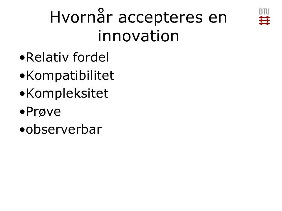 Add Presentation Title in Footer via Insert ; Header & Footer Hvornår accepteres en innovation Relativ fordel Kompatibilitet Kompleksitet Prøve observerbar