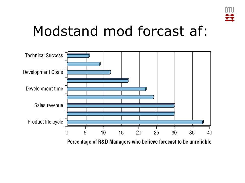 Add Presentation Title in Footer via Insert ; Header & Footer Modstand mod forcast af: