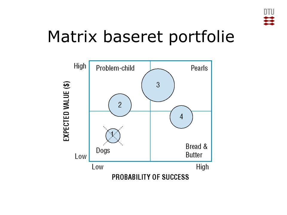 Add Presentation Title in Footer via Insert ; Header & Footer Matrix baseret portfolie