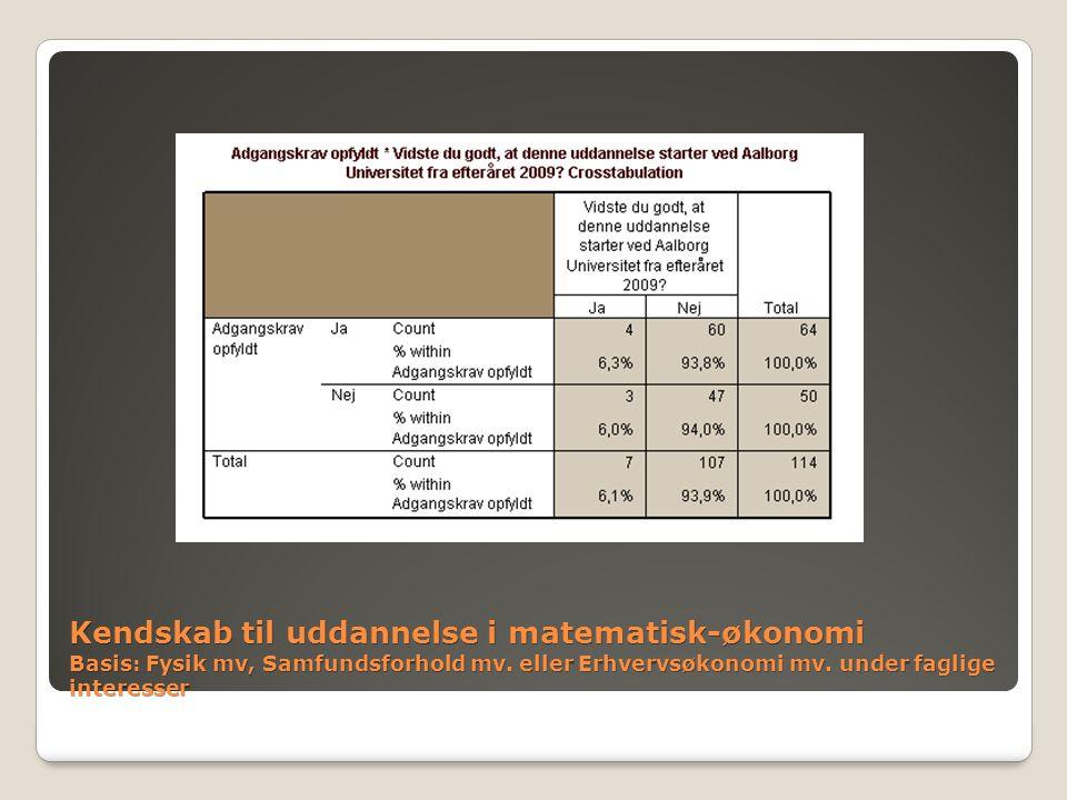 Kendskab til uddannelse i matematisk-økonomi Basis: Fysik mv, Samfundsforhold mv.