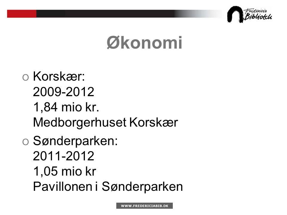 Økonomi O Korskær: 2009-2012 1,84 mio kr.