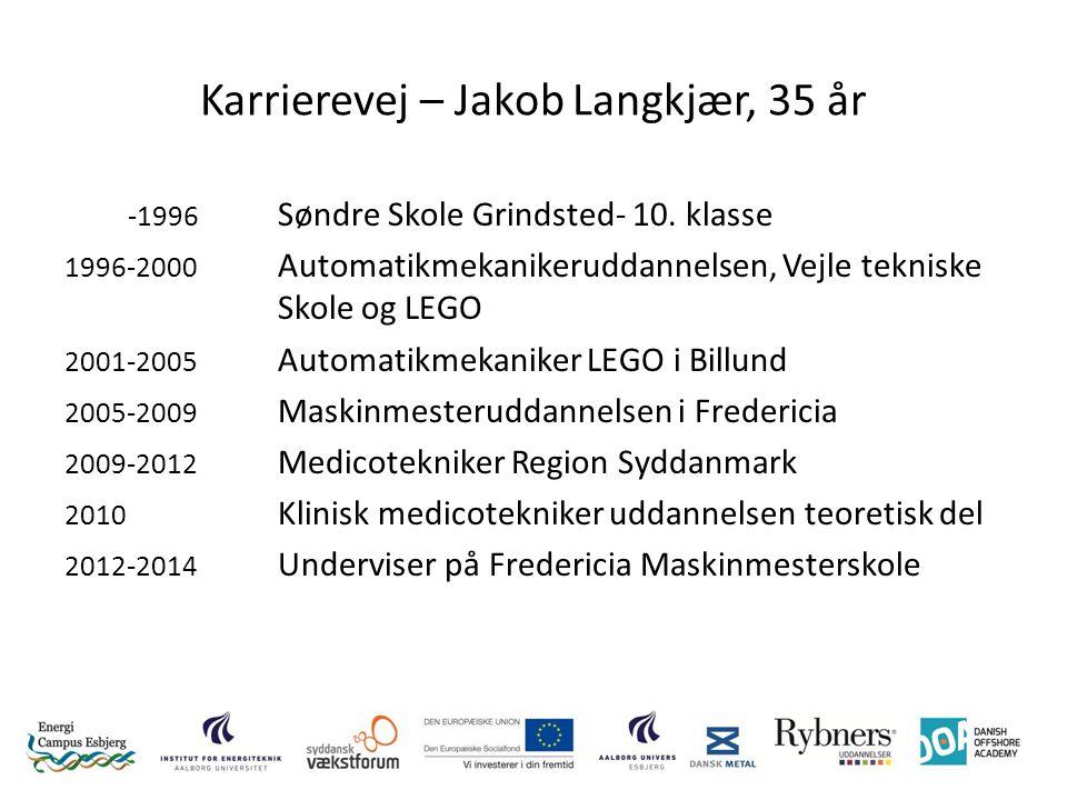 Karrierevej – Jakob Langkjær, 35 år -1996 Søndre Skole Grindsted- 10.