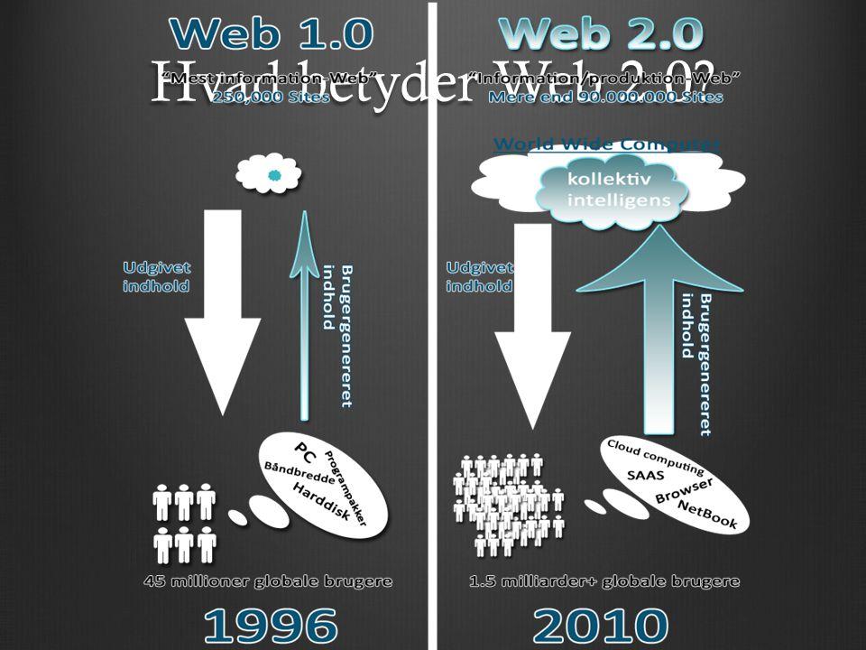 Hvad betyder Web 2.0