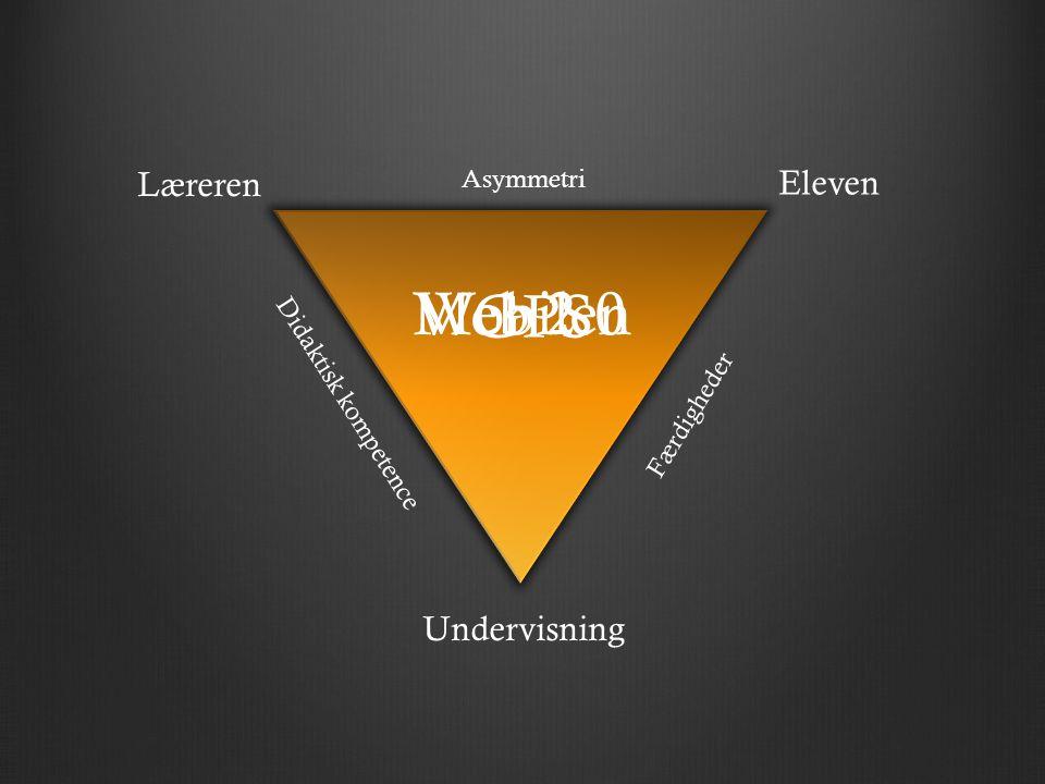 Web 2.0 Læreren Eleven Undervisning Asymmetri Didaktisk kompetence Færdigheder GPS Mobilen