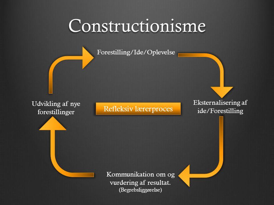 Constructionisme Forestilling/Ide/Oplevelse Eksternalisering af ide/Forestilling Kommunikation om og vurdering af resultat.