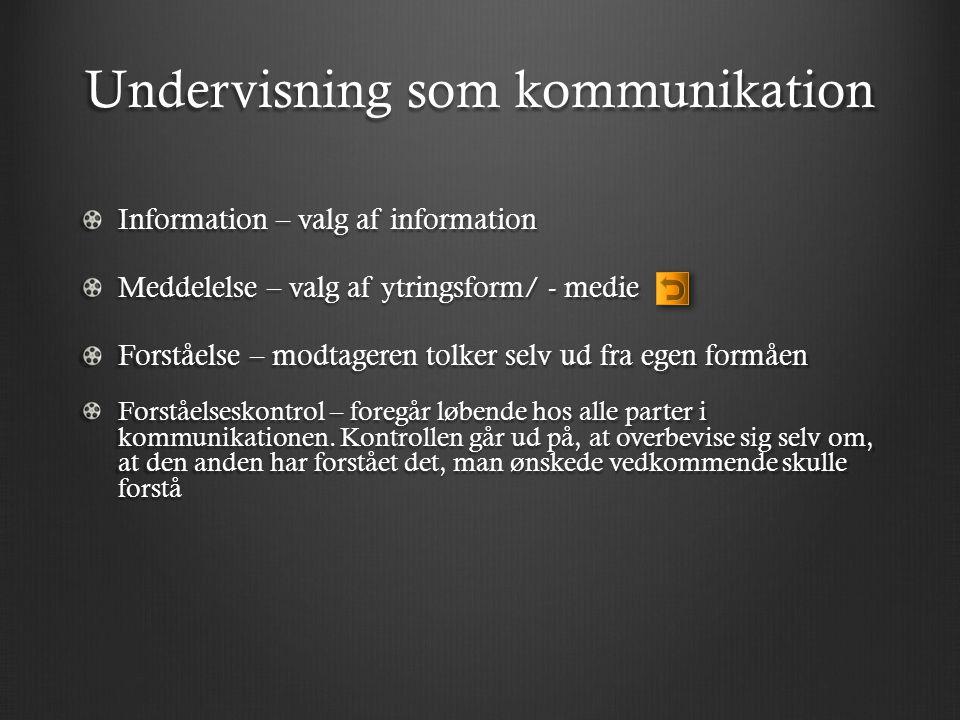 Undervisning som kommunikation Information – valg af information Meddelelse – valg af ytringsform/ - medie Forståelse – modtageren tolker selv ud fra egen formåen Forståelseskontrol – foregår løbende hos alle parter i kommunikationen.