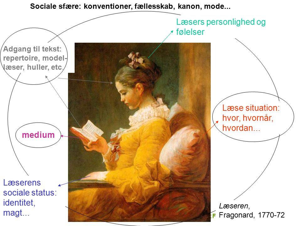 Tekstformidling på Internettet F2004/24.02/Lektion IV Adgang til tekst: repertoire, model- læser, huller, etc.