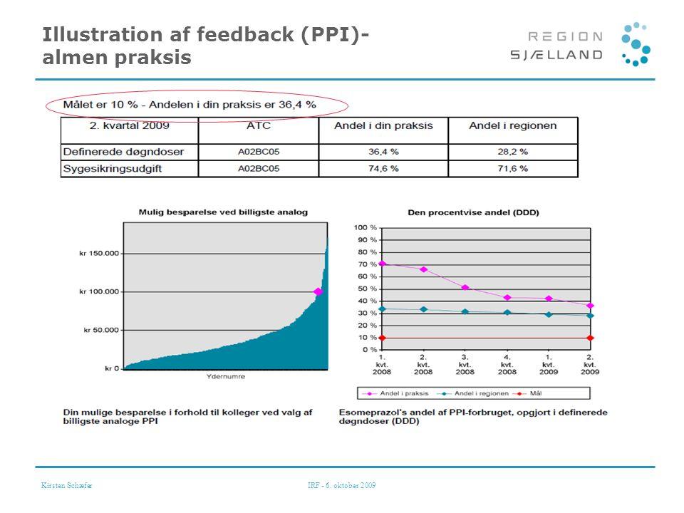 Kirsten SchæferIRF - 6. oktober 2009 Illustration af feedback (PPI)- almen praksis