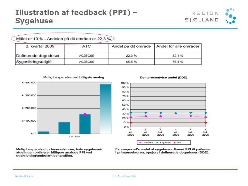 Kirsten SchæferIRF - 6. oktober 2009 Illustration af feedback (PPI) – Sygehuse