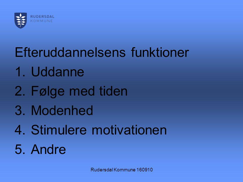 Rudersdal Kommune 160910 Efteruddannelsens funktioner 1.Uddanne 2.Følge med tiden 3.Modenhed 4.Stimulere motivationen 5.Andre