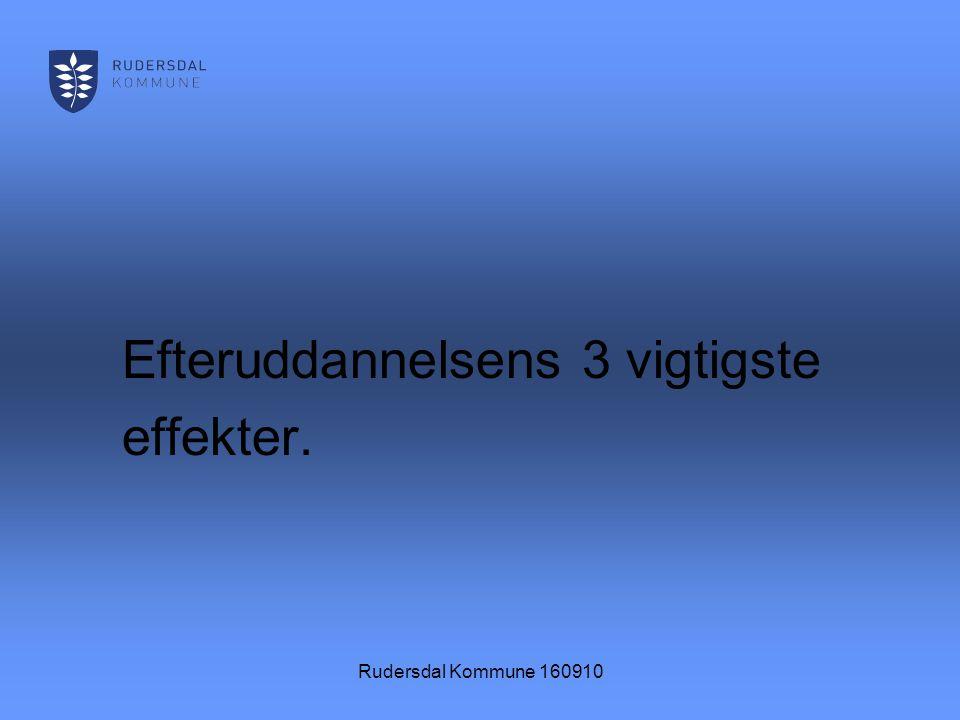 Rudersdal Kommune 160910 Efteruddannelsens 3 vigtigste effekter.