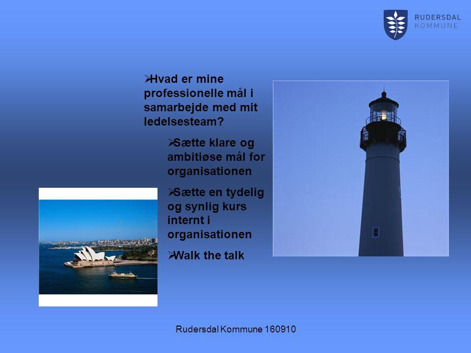 Rudersdal Kommune 160910  Hvad er mine professionelle mål i samarbejde med mit ledelsesteam.
