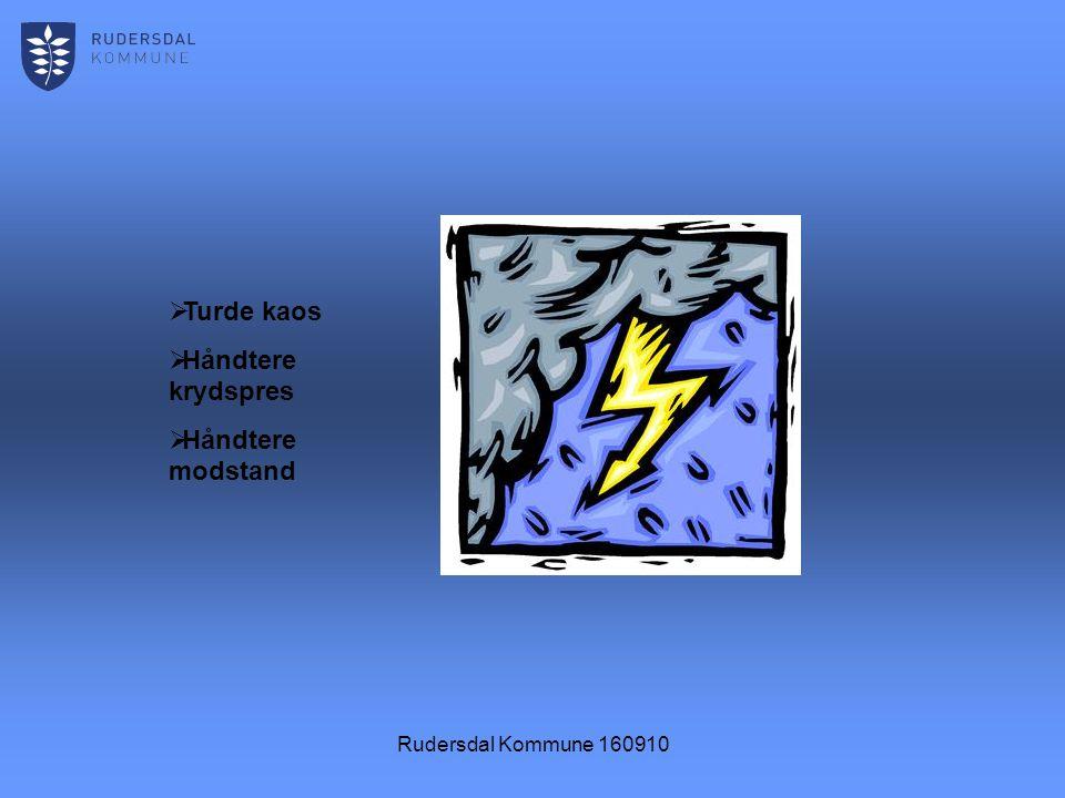 Rudersdal Kommune 160910  Turde kaos  Håndtere krydspres  Håndtere modstand
