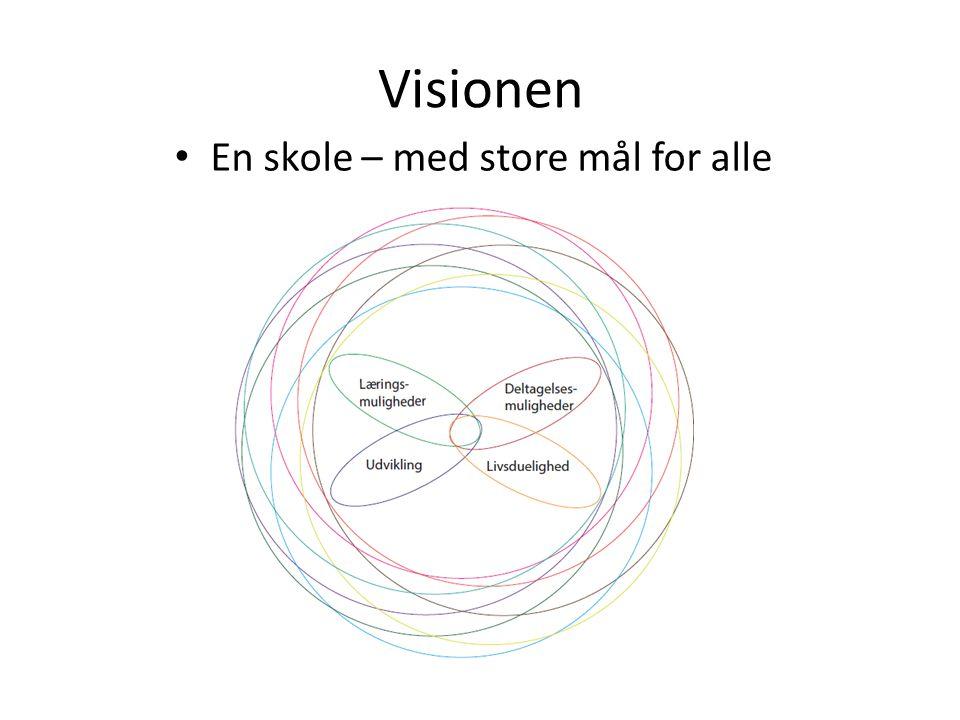 Visionen En skole – med store mål for alle