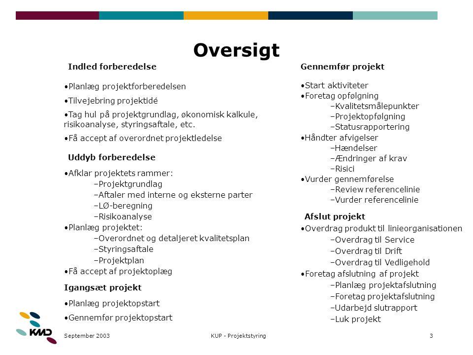 September 20033KUP - Projektstyring Oversigt Planlæg projektforberedelsen Tilvejebring projektidé Tag hul på projektgrundlag, økonomisk kalkule, risikoanalyse, styringsaftale, etc.