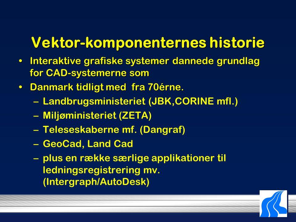 Vektor-komponenternes historie Interaktive grafiske systemer dannede grundlag for CAD-systemerne somInteraktive grafiske systemer dannede grundlag for CAD-systemerne som Danmark tidligt med fra 70érne.Danmark tidligt med fra 70érne.