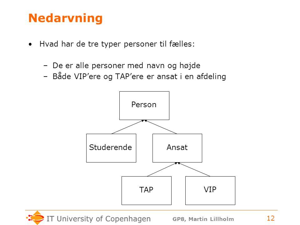 GP8, Martin Lillholm 12 Nedarvning Hvad har de tre typer personer til fælles: –De er alle personer med navn og højde –Både VIP'ere og TAP'ere er ansat i en afdeling StuderendePersonTAPAnsatVIP