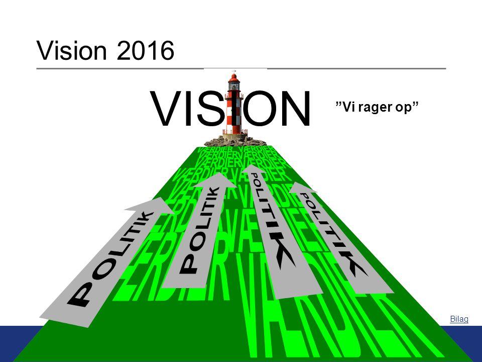 7 Randers Modellen - 7 Vision 2016 VISION Bilag Vi rager op