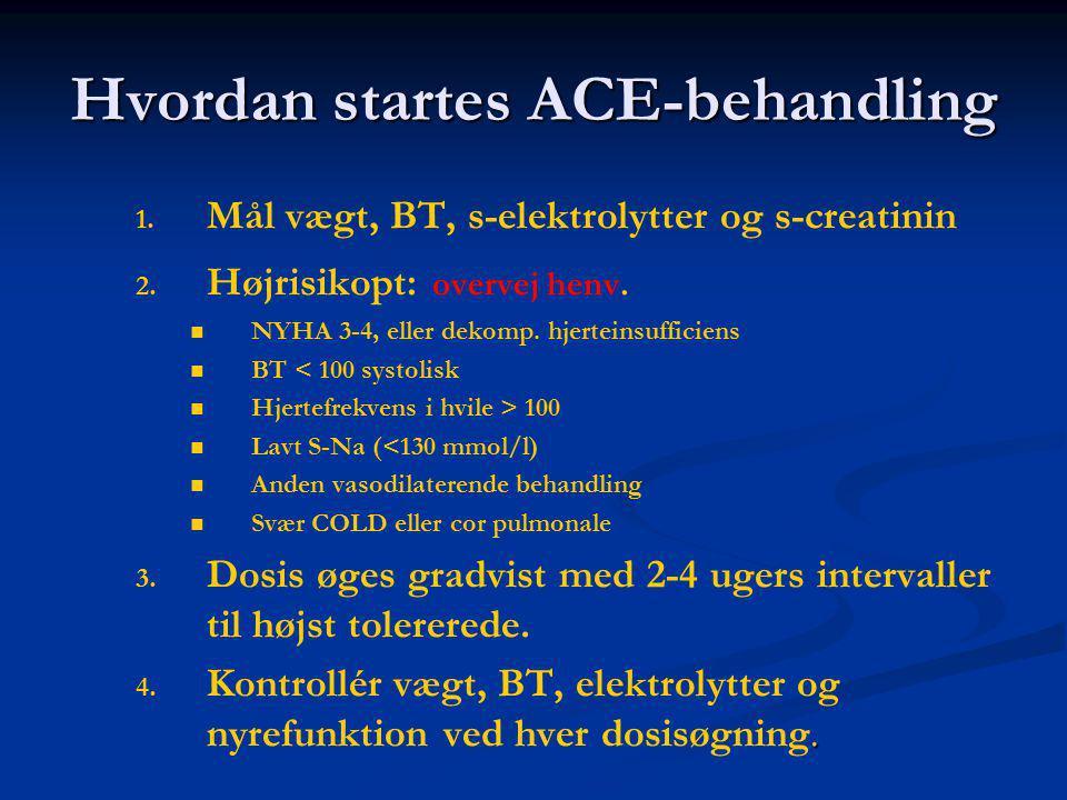Hvordan startes ACE-behandling 1. 1. Mål vægt, BT, s-elektrolytter og s-creatinin 2.