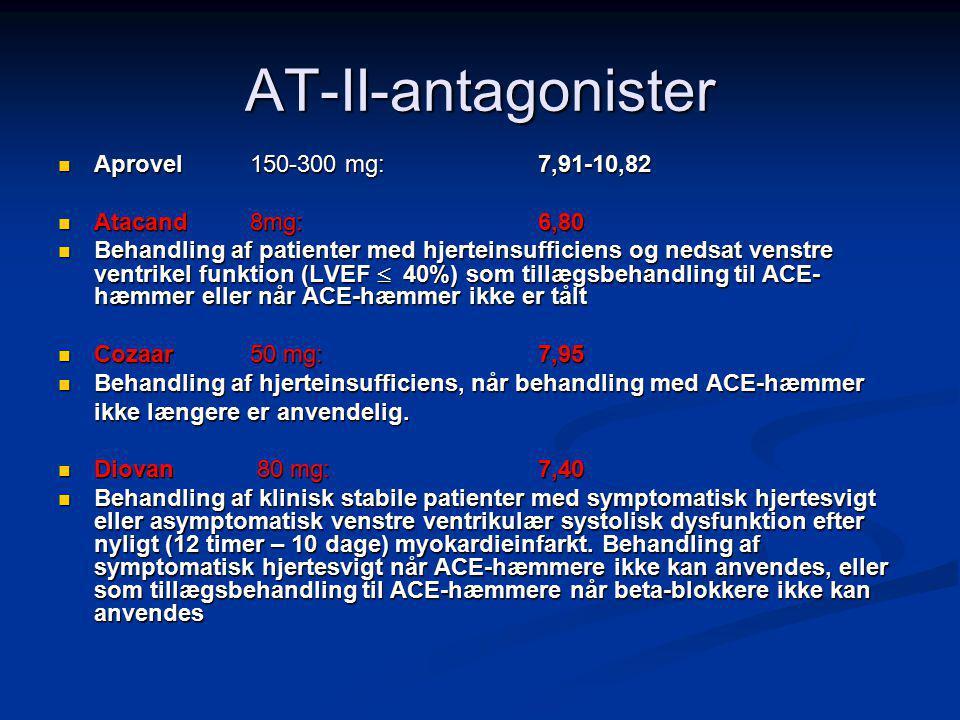 AT-II-antagonister Aprovel 150-300 mg:7,91-10,82 Aprovel 150-300 mg:7,91-10,82 Atacand 8mg:6,80 Atacand 8mg:6,80 Behandling af patienter med hjerteinsufficiens og nedsat venstre ventrikel funktion (LVEF  40%) som tillægsbehandling til ACE- hæmmer eller når ACE-hæmmer ikke er tålt Behandling af patienter med hjerteinsufficiens og nedsat venstre ventrikel funktion (LVEF  40%) som tillægsbehandling til ACE- hæmmer eller når ACE-hæmmer ikke er tålt Cozaar50 mg:7,95 Cozaar50 mg:7,95 Behandling af hjerteinsufficiens, når behandling med ACE-hæmmer Behandling af hjerteinsufficiens, når behandling med ACE-hæmmer ikke længere er anvendelig.