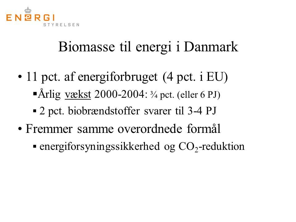 Biomasse til energi i Danmark 11 pct. af energiforbruget (4 pct.