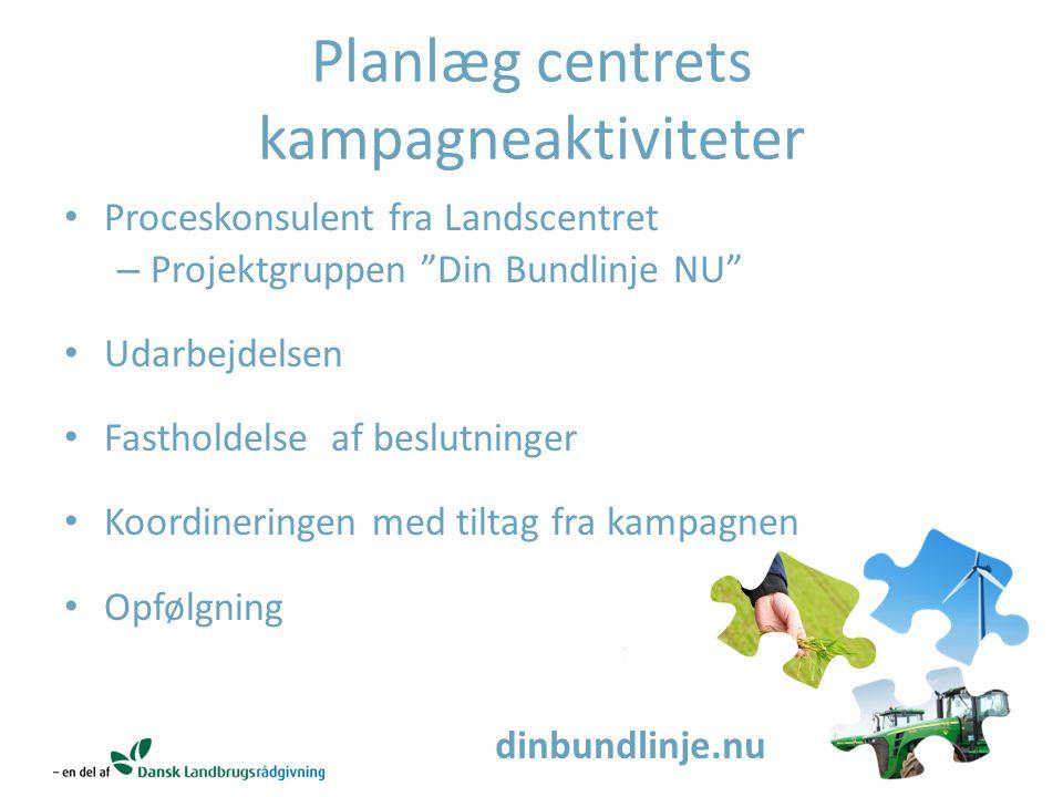 dinbundlinje.nu Planlæg centrets kampagneaktiviteter Proceskonsulent fra Landscentret – Projektgruppen Din Bundlinje NU Udarbejdelsen Fastholdelse af beslutninger Koordineringen med tiltag fra kampagnen Opfølgning