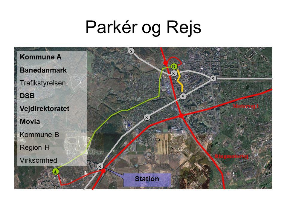 Parkér og Rejs S S S S A B S Motorvej 1 Ringmotorvej S Station Kommune A Banedanmark Trafikstyrelsen DSB Vejdirektoratet Movia Kommune B Region H Virksomhed