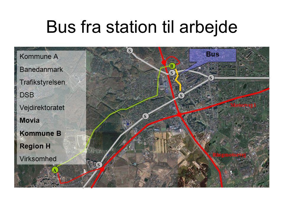 Bus fra station til arbejde S S S S A B S Motorvej 1 Ringmotorvej S Bus Kommune A Banedanmark Trafikstyrelsen DSB Vejdirektoratet Movia Kommune B Region H Virksomhed
