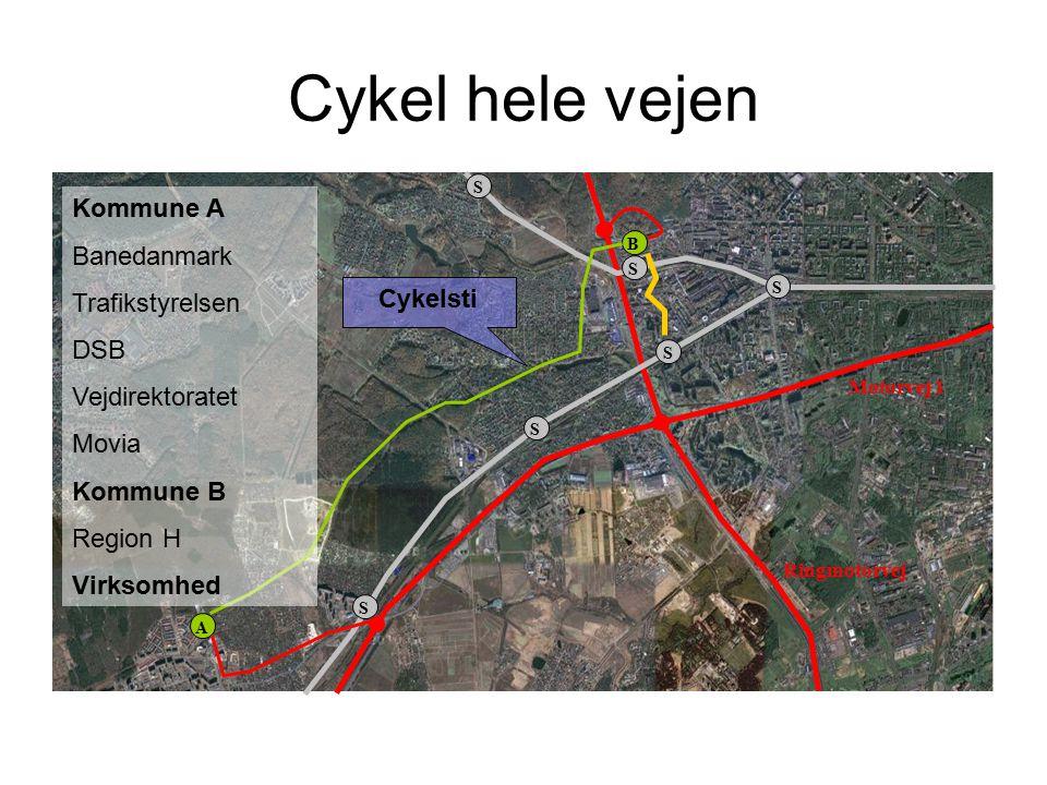 Cykel hele vejen S S S S A B S Motorvej 1 Ringmotorvej S Cykelsti Kommune A Banedanmark Trafikstyrelsen DSB Vejdirektoratet Movia Kommune B Region H Virksomhed