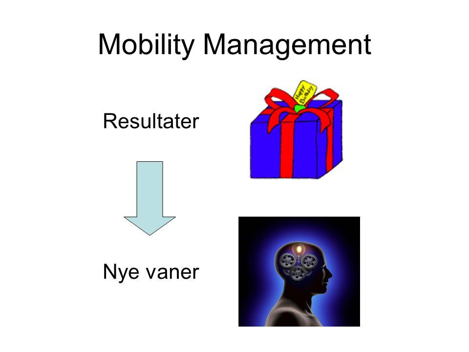 Mobility Management Resultater Nye vaner