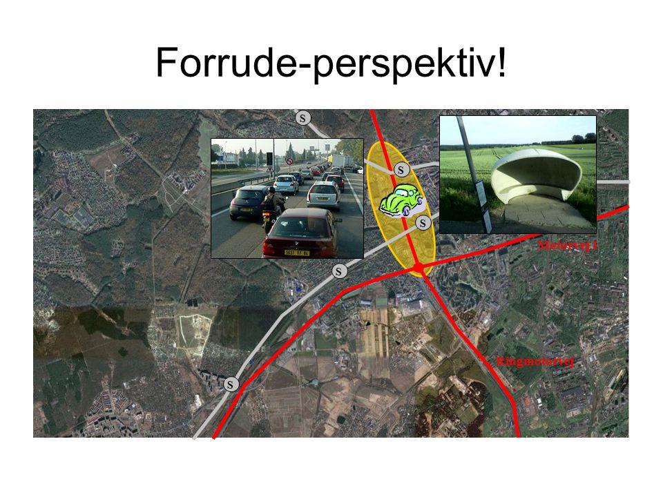 Forrude-perspektiv! S S S S S Motorvej 1 Ringmotorvej S
