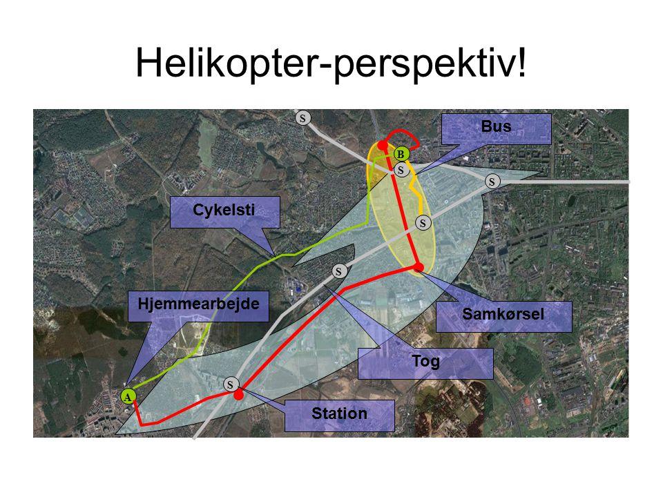 Helikopter-perspektiv! S S S A S S Cykelsti Station Bus Tog Hjemmearbejde Samkørsel S B