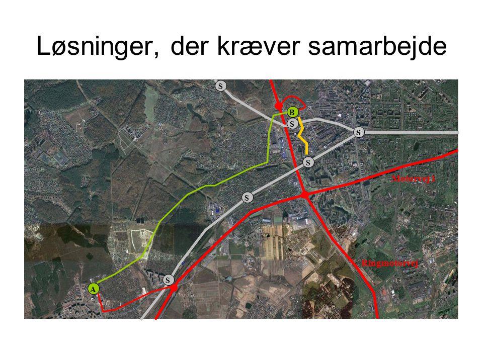 Løsninger, der kræver samarbejde S S S S A B S Motorvej 1 Ringmotorvej S