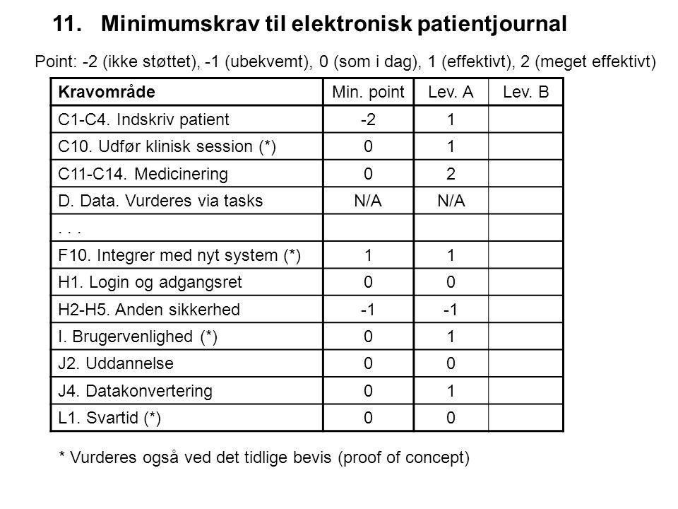 11. Minimumskrav til elektronisk patientjournal Kravområde Min.