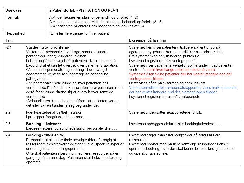 Use case:2 Patientforløb - VISITATION OG PLAN Formål:A.At der lægges en plan for behandlingsforløbet (1, 2) B.At patienten bliver booket til det planlagte behandlingsforløb (3 - 5) C.At patienten orienteres om mødedato og klokkeslæt (6) Hyppighed:*En eller flere gange for hver patient TrinEksempel på løsning 2.1Vurdering og prioritering Visiterende personale (overlæge, samt evt.