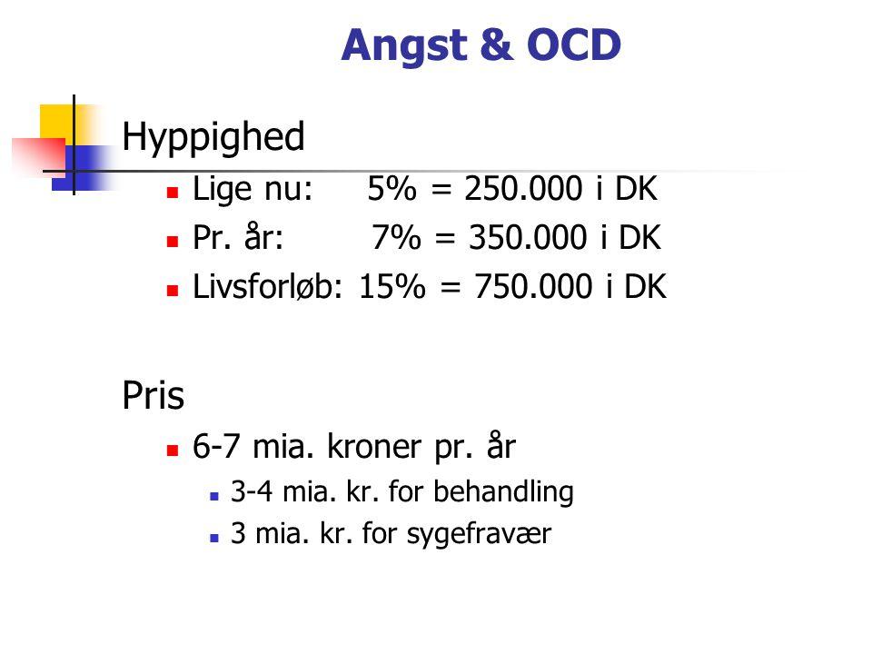 Angst & OCD Hyppighed Lige nu: 5% = 250.000 i DK Pr.