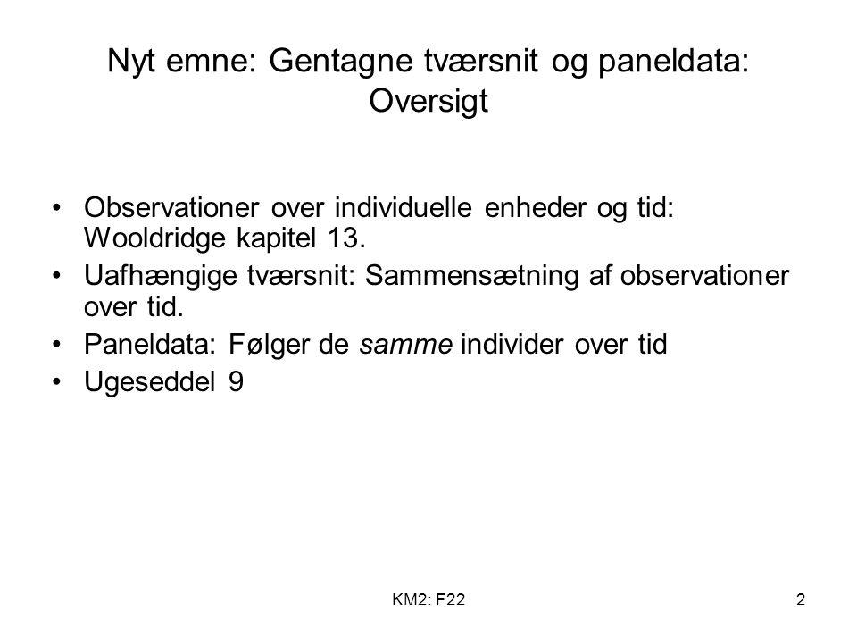 KM2: F222 Nyt emne: Gentagne tværsnit og paneldata: Oversigt Observationer over individuelle enheder og tid: Wooldridge kapitel 13.