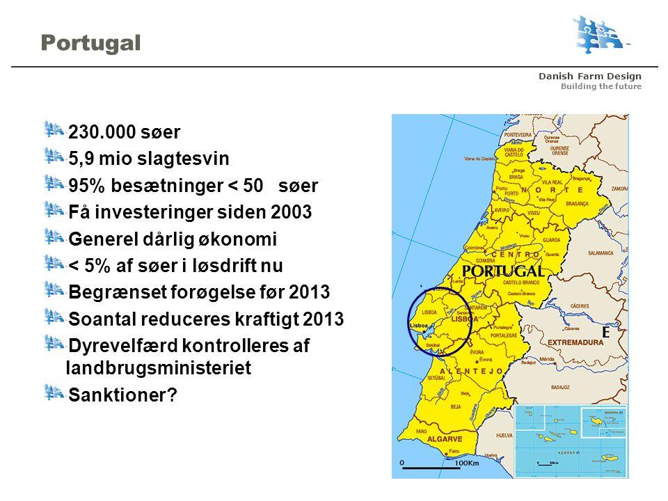 Danish Farm Design Building the future Portugal 230.000 søer 5,9 mio slagtesvin 95% besætninger < 50 søer Få investeringer siden 2003 Generel dårlig økonomi < 5% af søer i løsdrift nu Begrænset forøgelse før 2013 Soantal reduceres kraftigt 2013 Dyrevelfærd kontrolleres af landbrugsministeriet Sanktioner