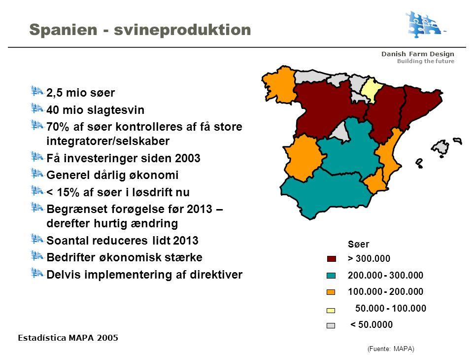 Danish Farm Design Building the future Søer > 300.000 200.000 - 300.000 100.000 - 200.000 50.000 - 100.000 < 50.0000 (Fuente: MAPA) Spanien - svineproduktion Estadística MAPA 2005 2,5 mio søer 40 mio slagtesvin 70% af søer kontrolleres af få store integratorer/selskaber Få investeringer siden 2003 Generel dårlig økonomi < 15% af søer i løsdrift nu Begrænset forøgelse før 2013 – derefter hurtig ændring Soantal reduceres lidt 2013 Bedrifter økonomisk stærke Delvis implementering af direktiver
