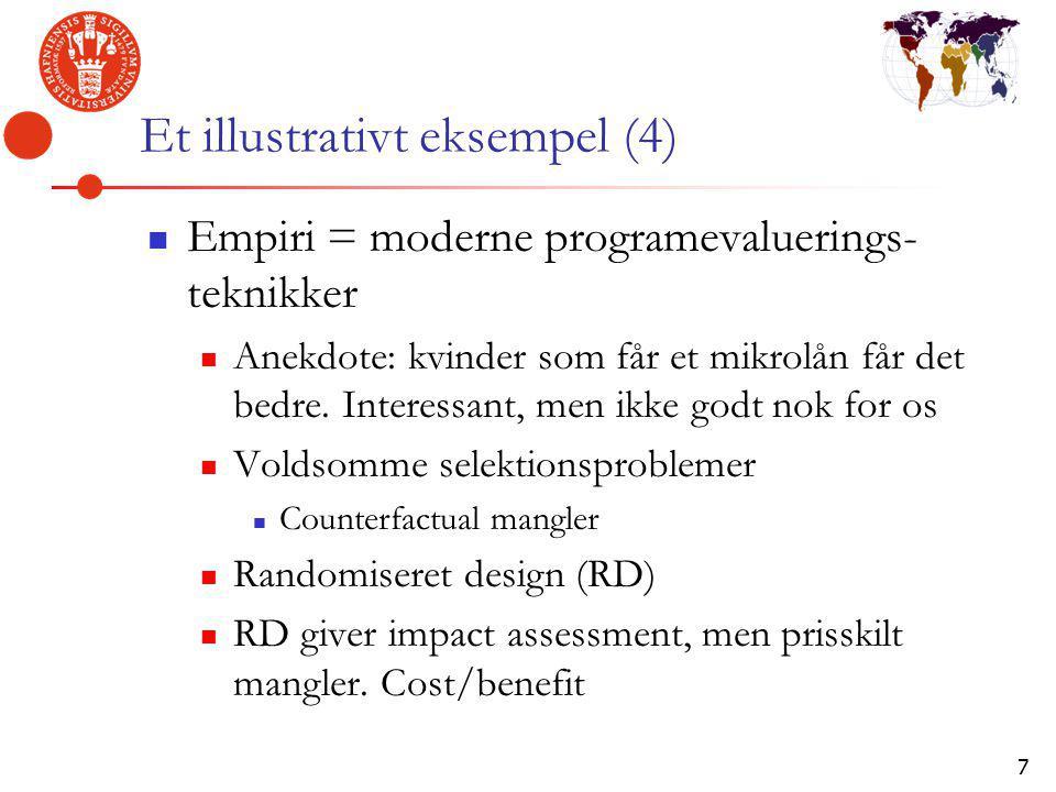7 Et illustrativt eksempel (4) Empiri = moderne programevaluerings- teknikker Anekdote: kvinder som får et mikrolån får det bedre.